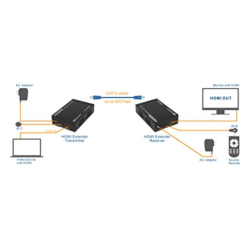 cable matters hdmi extender over single cat 6 ethernet cable  up to 300 feet  including twin